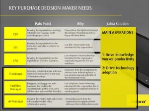 speak810_decisionmakers